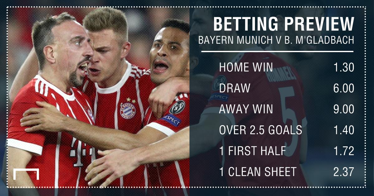 Bayern Munich v B. M'Gladbach PS