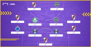XI ideal Copa Libertadores 2018