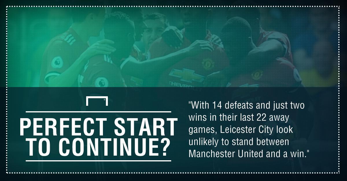 GFX Man Utd Leicester City betting