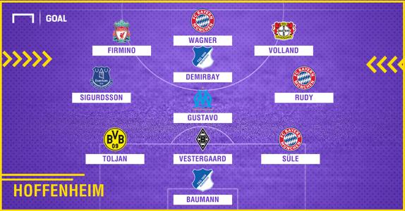 Hoffenheim 2010-2018 composition