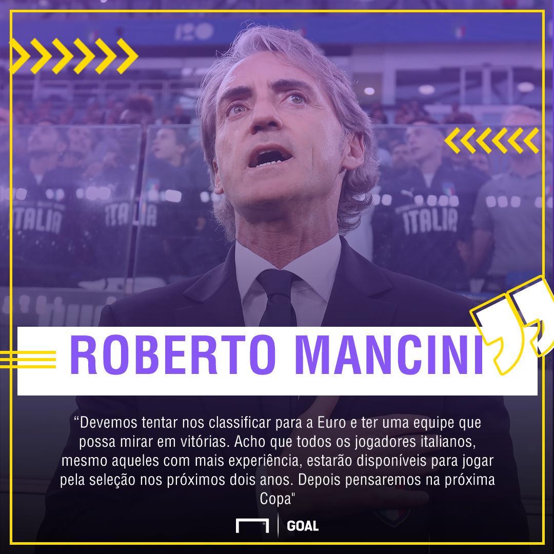 Roberto Mancini Itália | GFX | 05072018