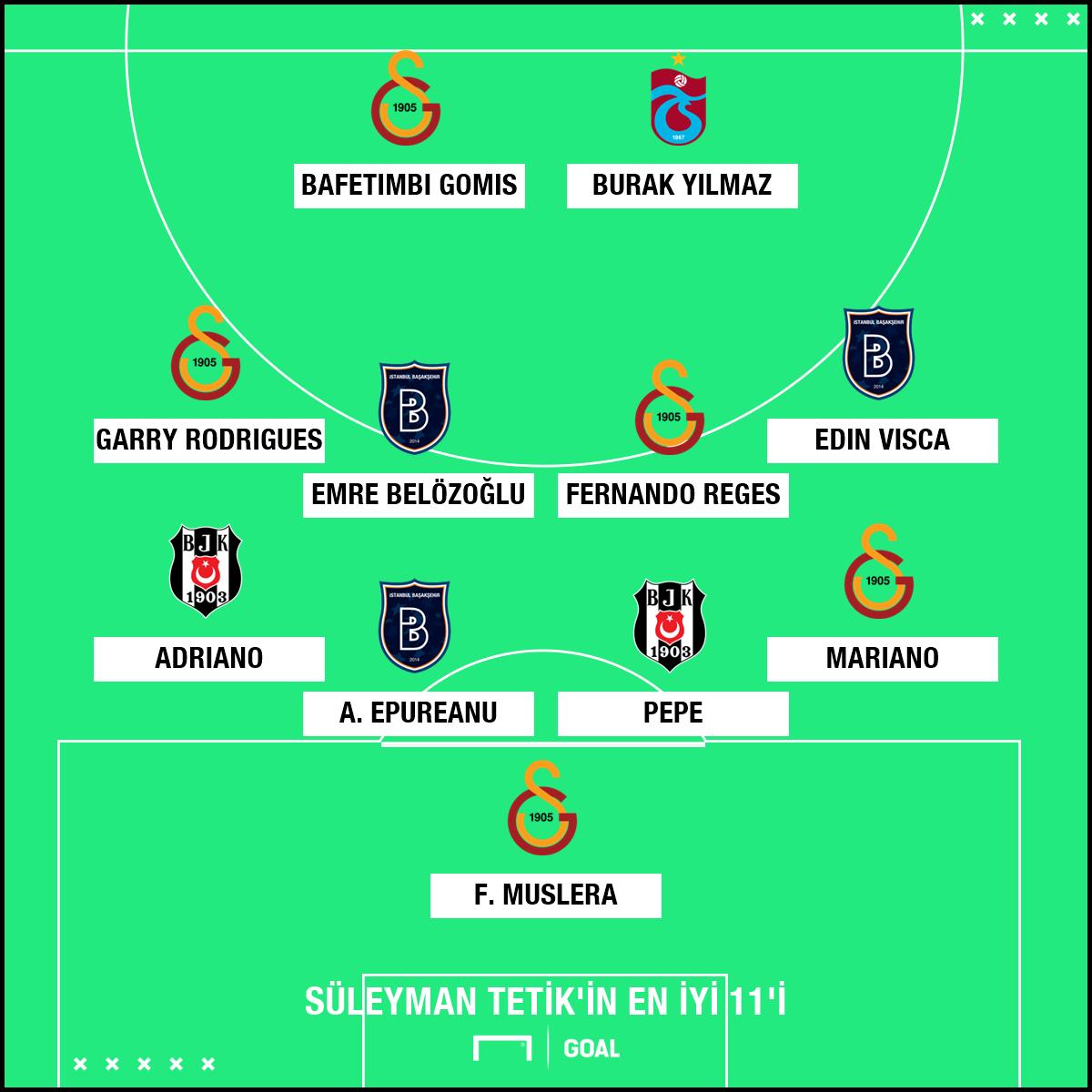 Suleyman Tetik Best XI