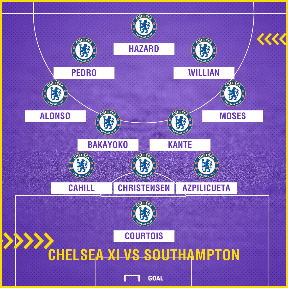 Chelsea starting XI v Southampton 161217