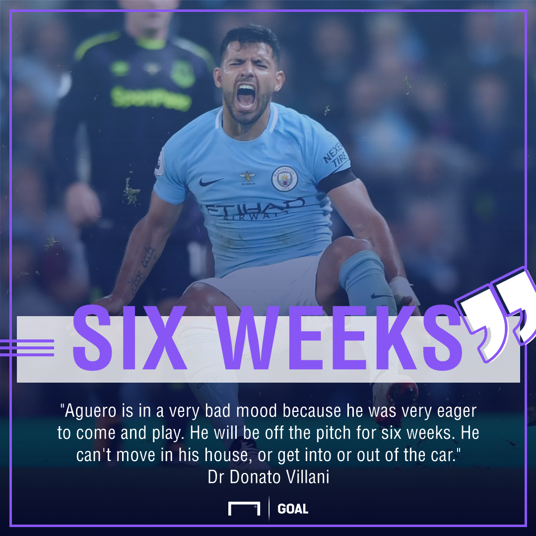 Sergio Aguero Manchester City six weeks out