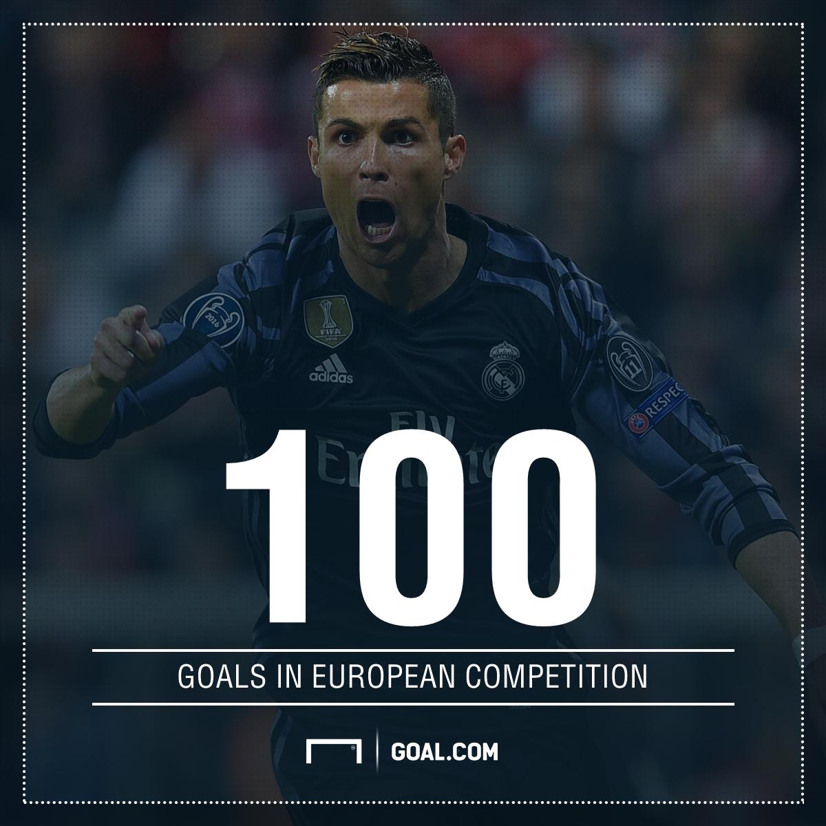 Ronaldo 100 PS