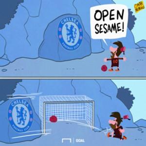 Lionel Messi Cartoon