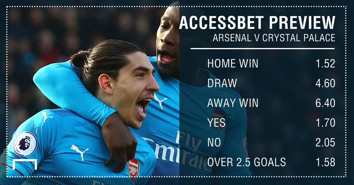 Arsenal Crystal Palace PS