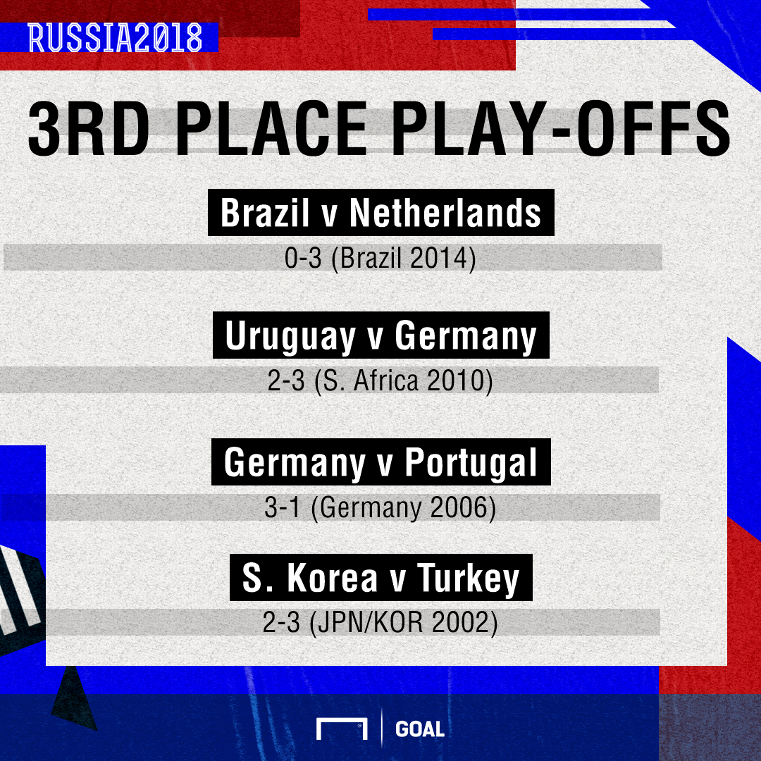 World Cup 3rd Place Play-Offs Results