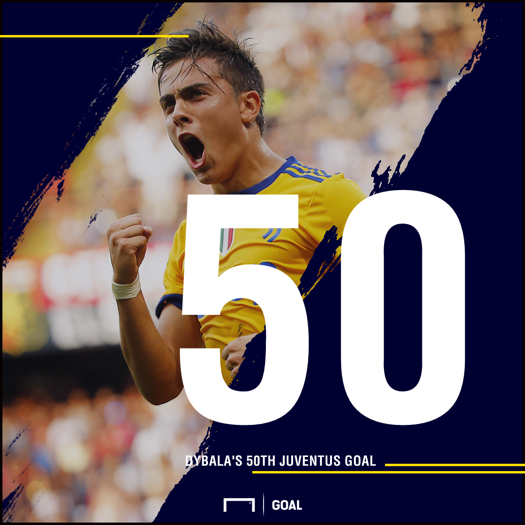Paulo Dybala 50 goals Juventus