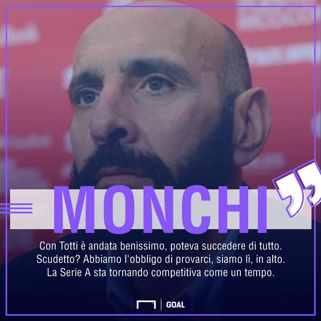 Monchi: