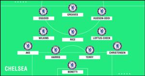 GFX Academy XI Chelsea