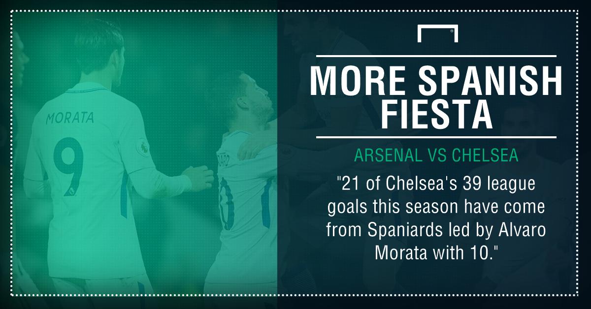 Arsenal Chelsea PS