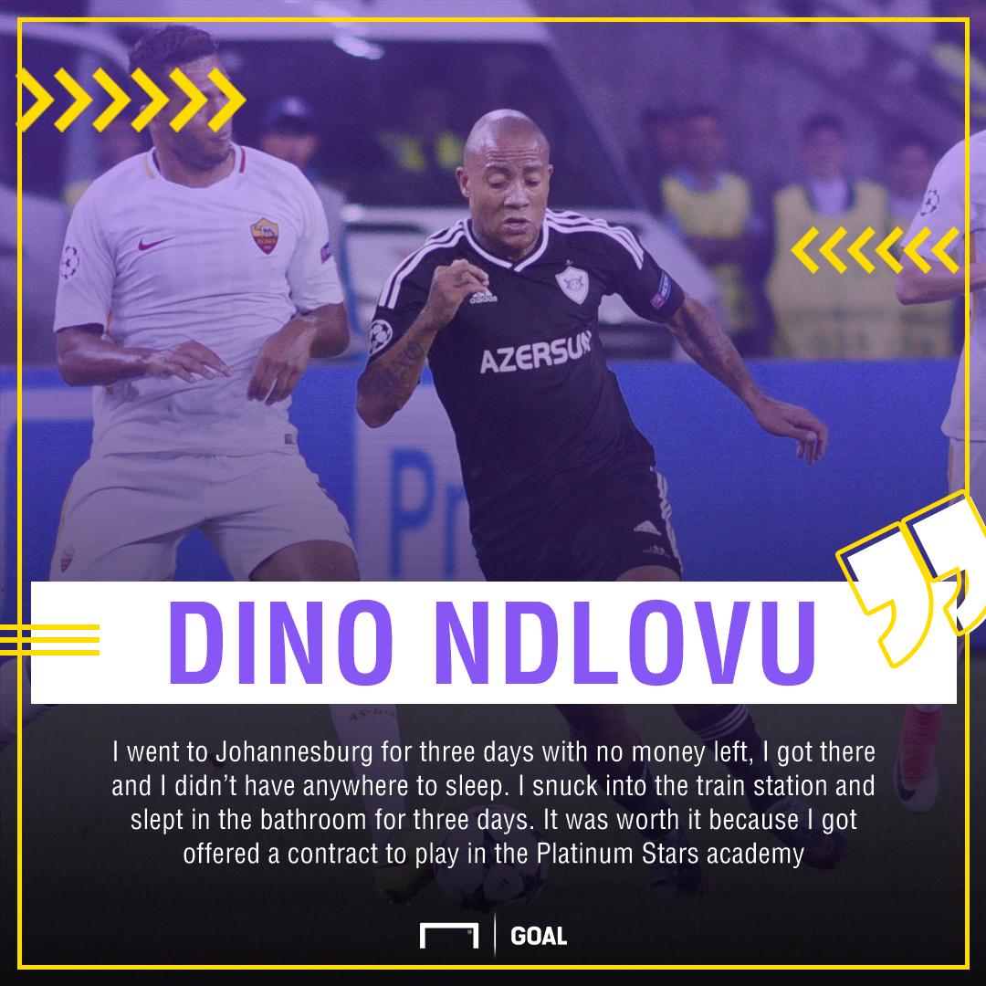 Dino Ndlovu GFX