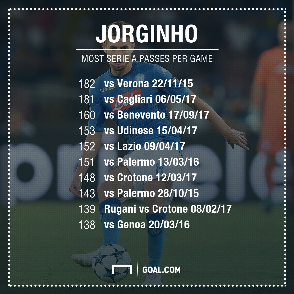 Jorginho GFX Passes