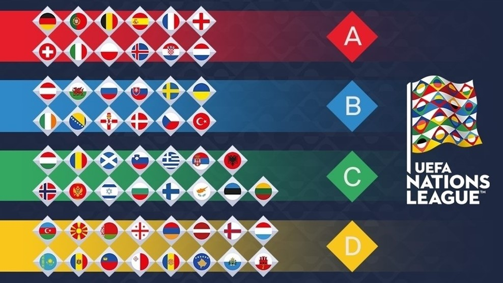 What Is The Uefa Nations League Europes Plan To Transform
