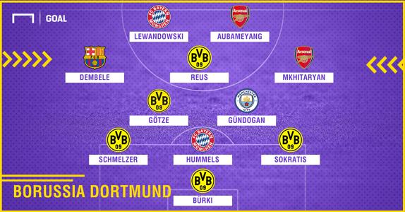 Dortmund 2010-2018 composition