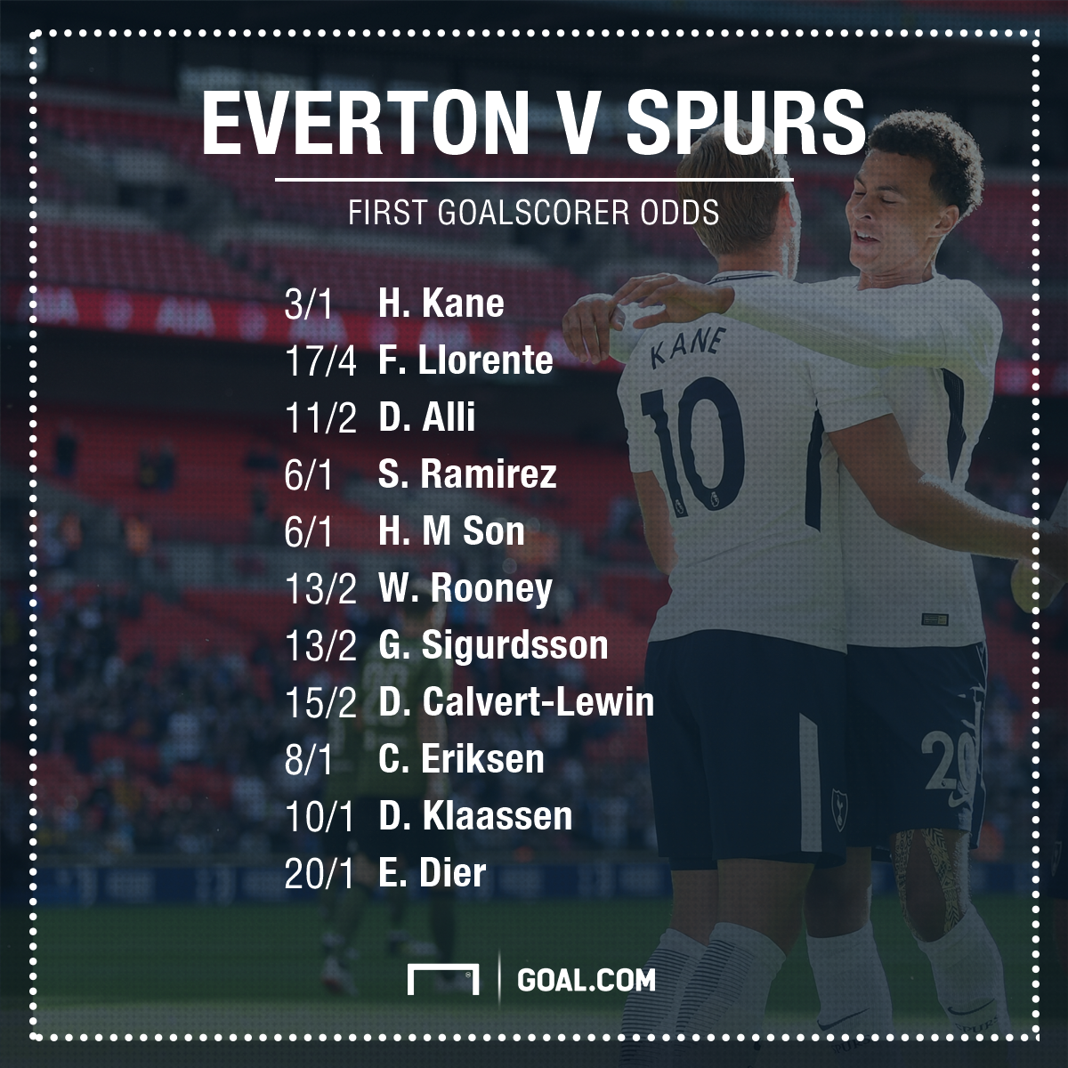 Everton v Spurs Betting GFX