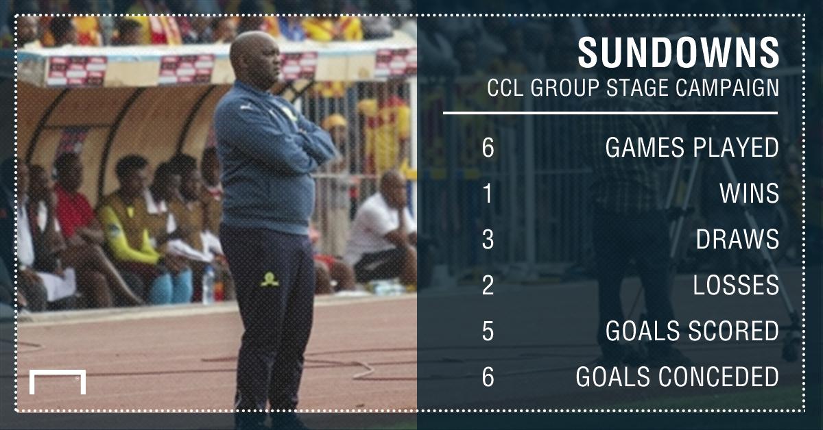 Mamelodi Sundowns Champions League failure PS