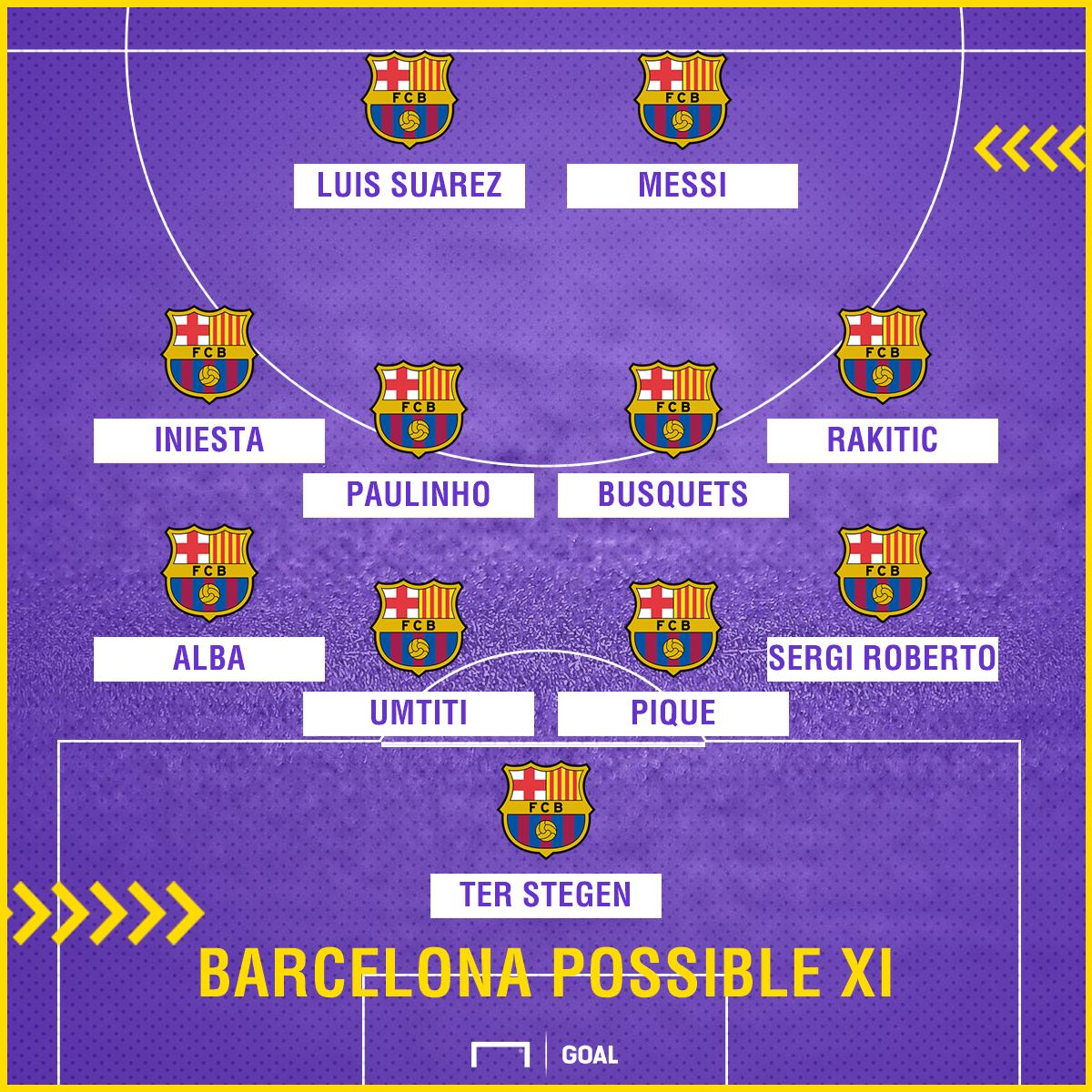Barcelona possible Celta