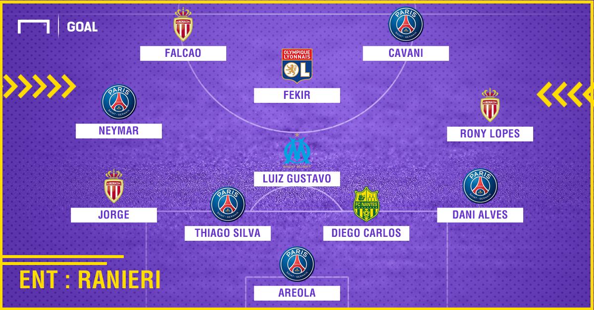 équipe-type Ligue 1 Goal