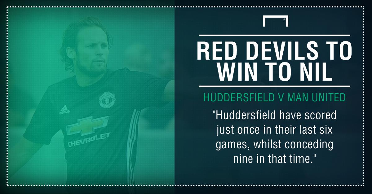 Huddersfield Man United graphic