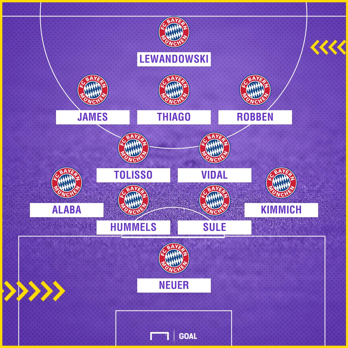 GFX Bayern XI