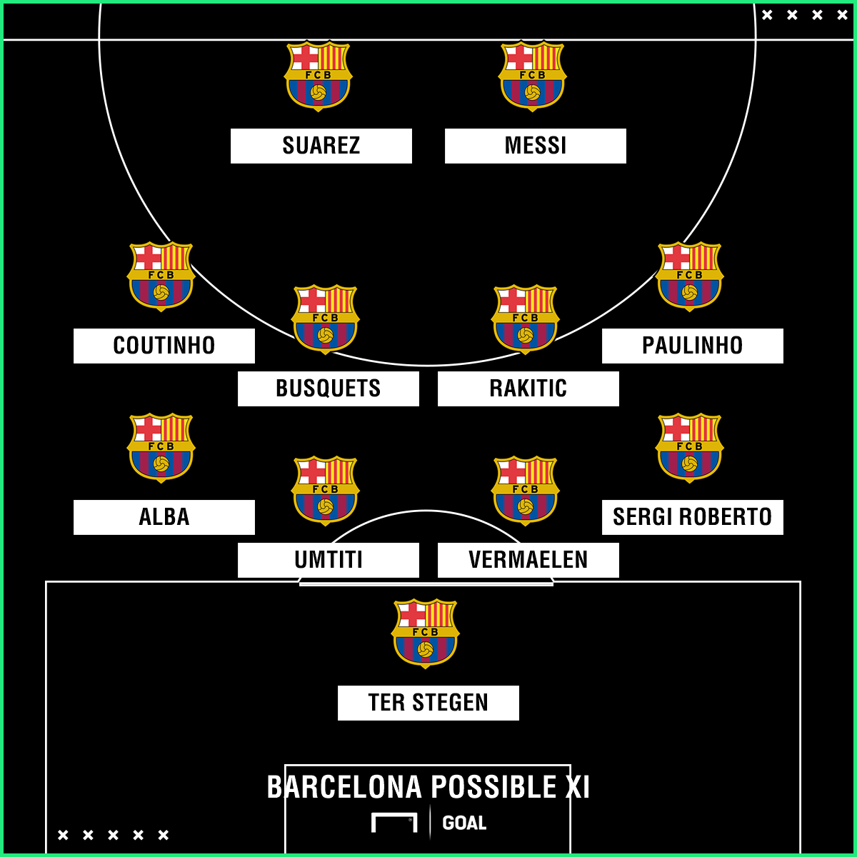 Barcelona possible Malaga