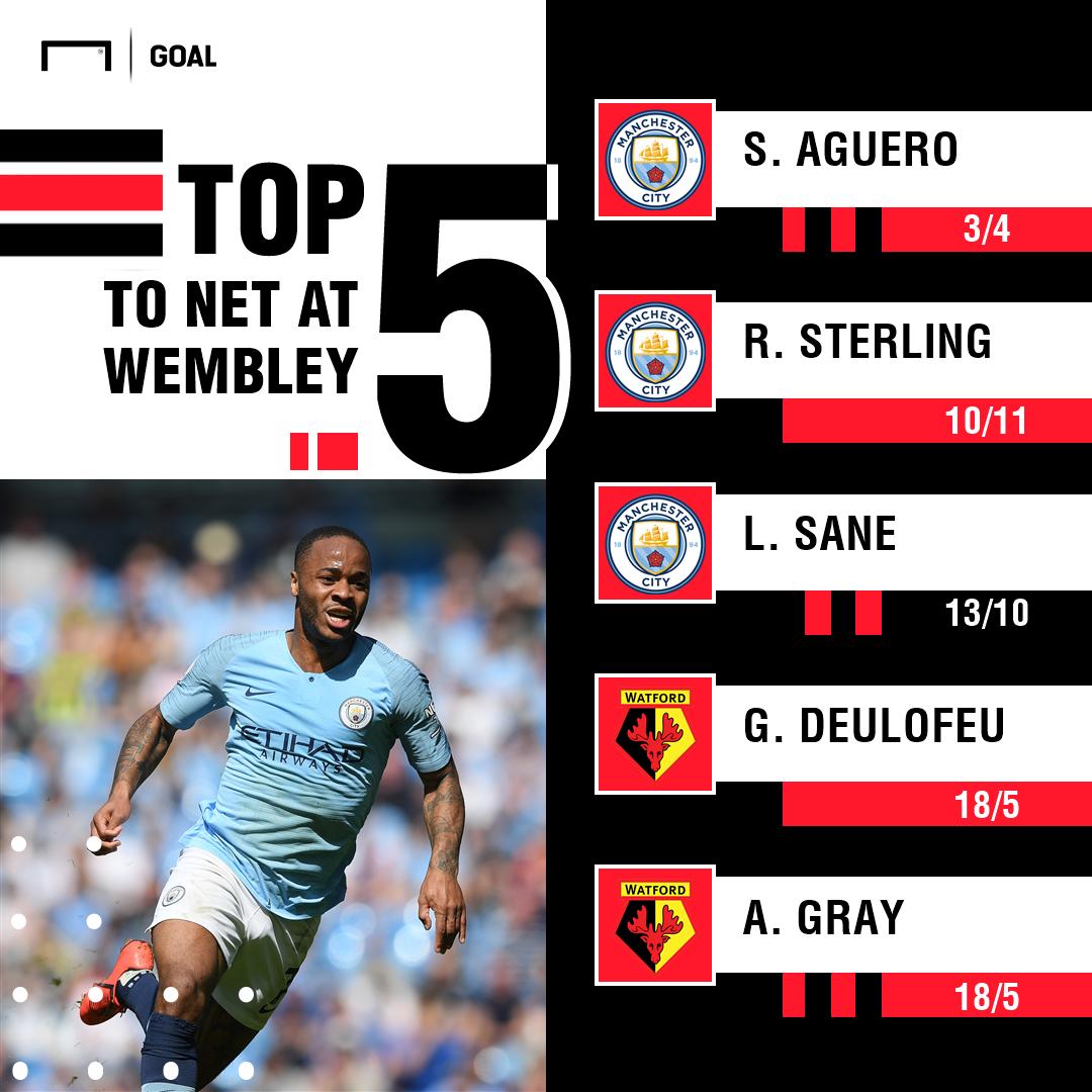 Man City Watford FA Cup final scorers graphic