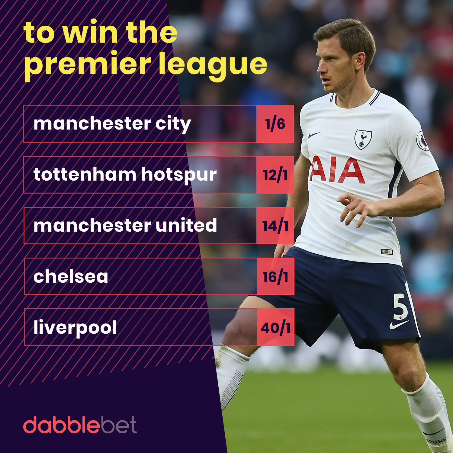 PL winner odds graphic