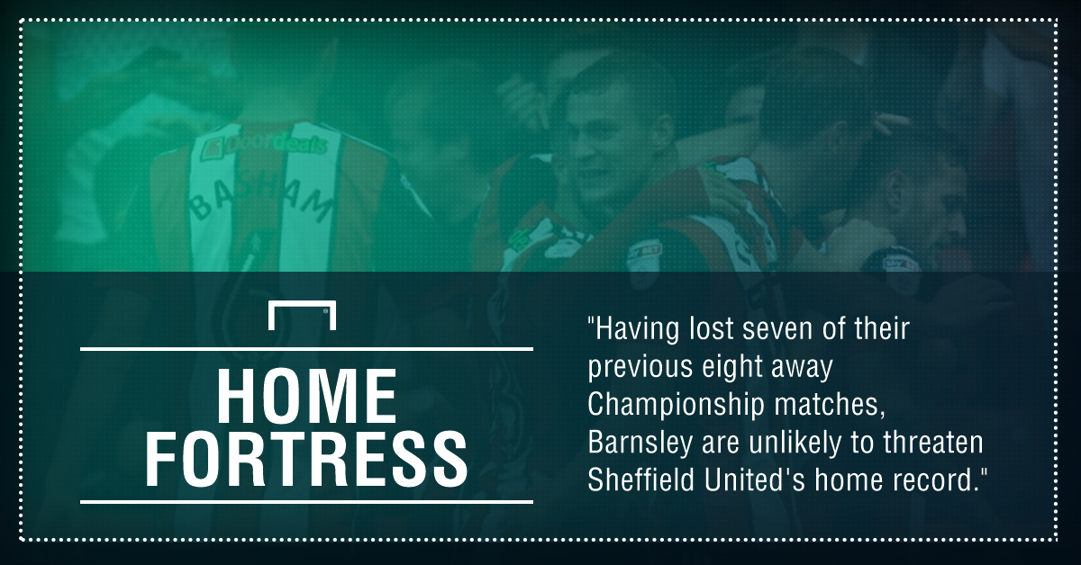 GFX Sheffield United Barnsley betting