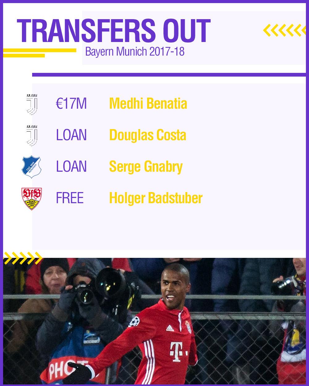GFX Bayern Munich Transfers Out