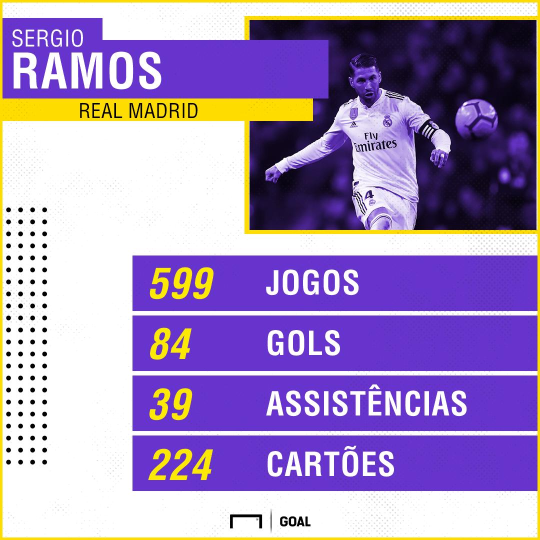 GFX_SERGIO RAMOS