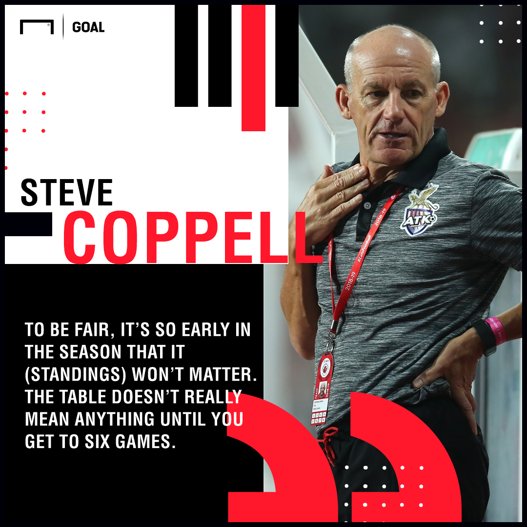 GFX Steve Coppell quote ATK ISL 5