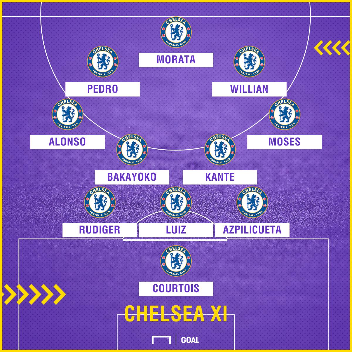 Chelsea line up GFX