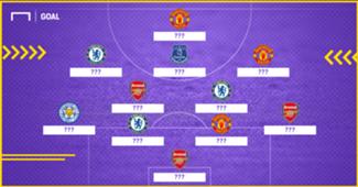 Premier League Worst TOTW 25