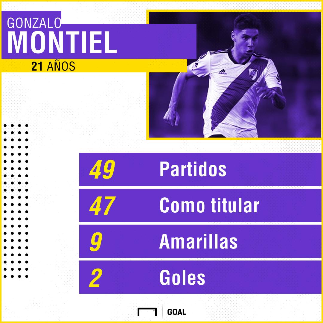 PS Gonzalo Montiel Numeros 08102018