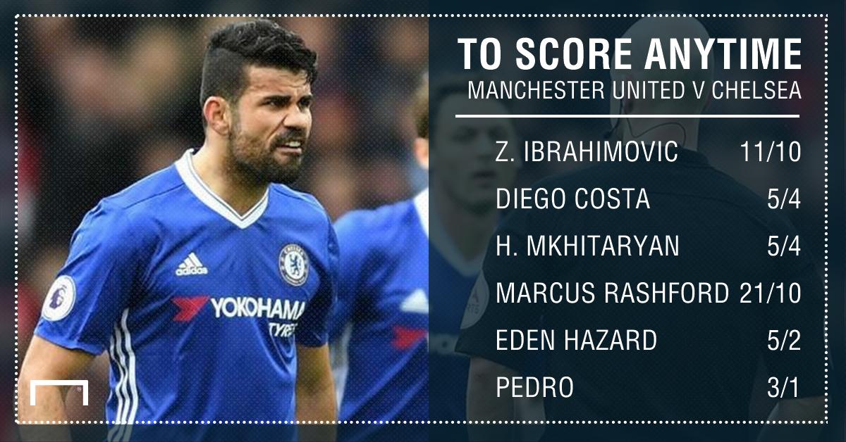 GFX Man Utd Chelsea scorer betting