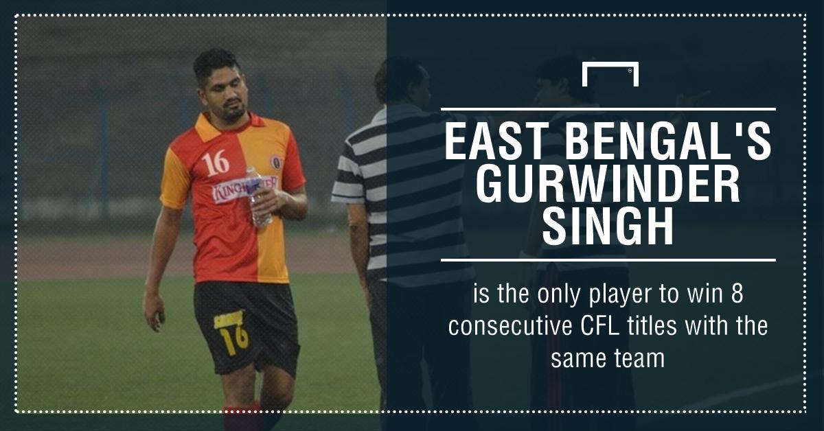 Gurwinder East Bengal CFL