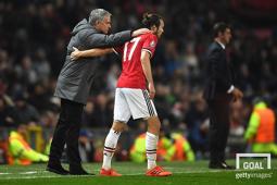 Mourinho Blind