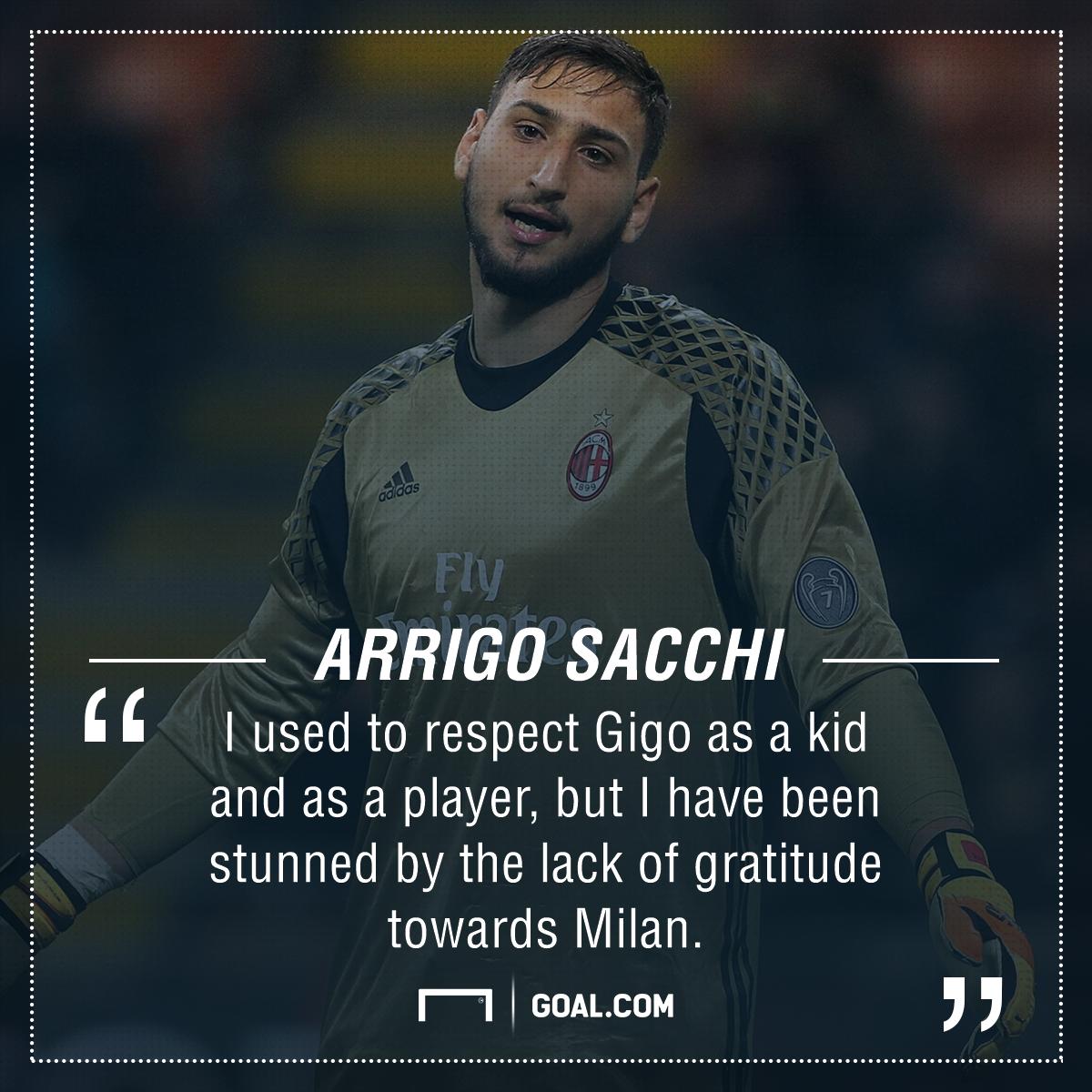 Gianluigi Donnarumma AC Milan Sacchi PS