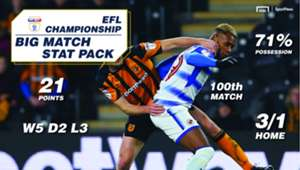 Hull Reading SportPesa Punter Pack