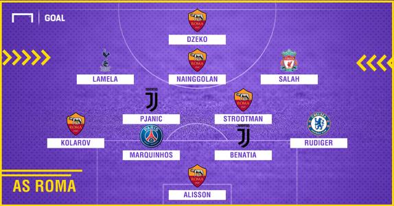 Roma 2010-2018 composition