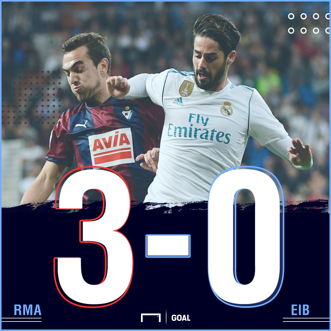 Real Madrid Eibar graphic