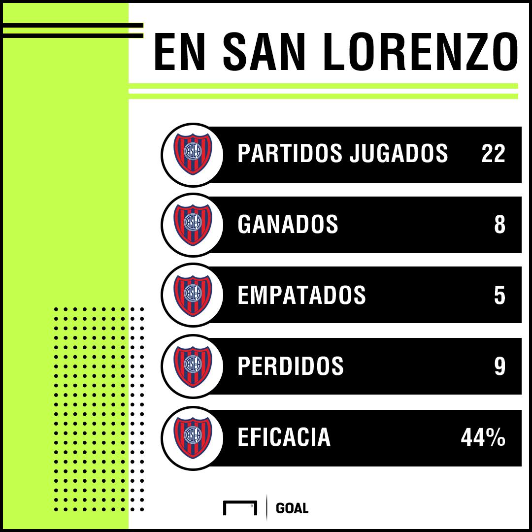 Alfaro San Lorenzo PS