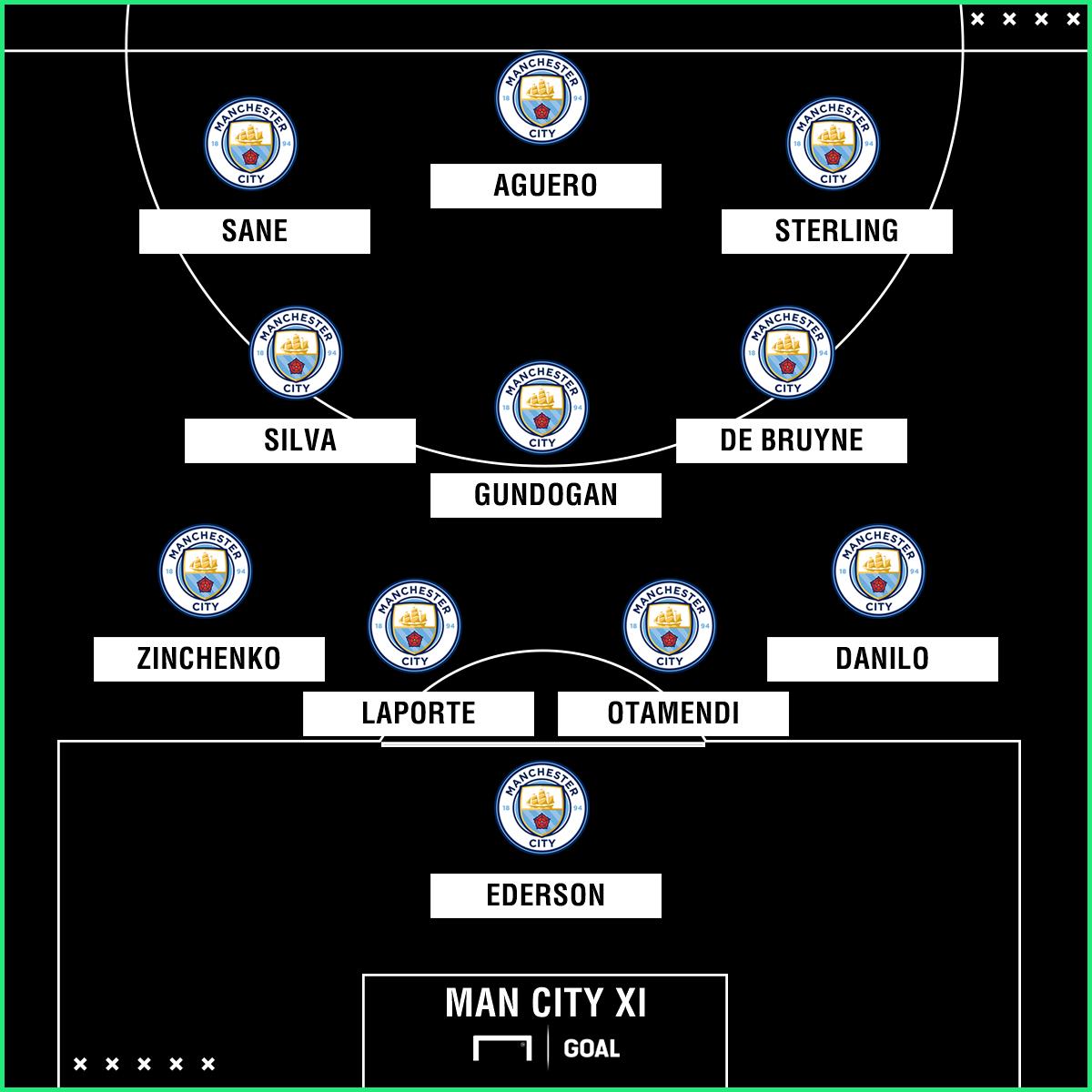 Manchester City XI GFX