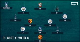 PL Team of the Week 2017-2018 สัปดาห์ที่ 8
