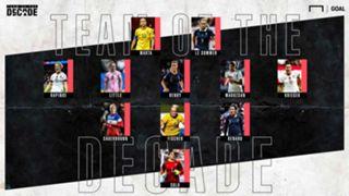 Women's Team of the Decade