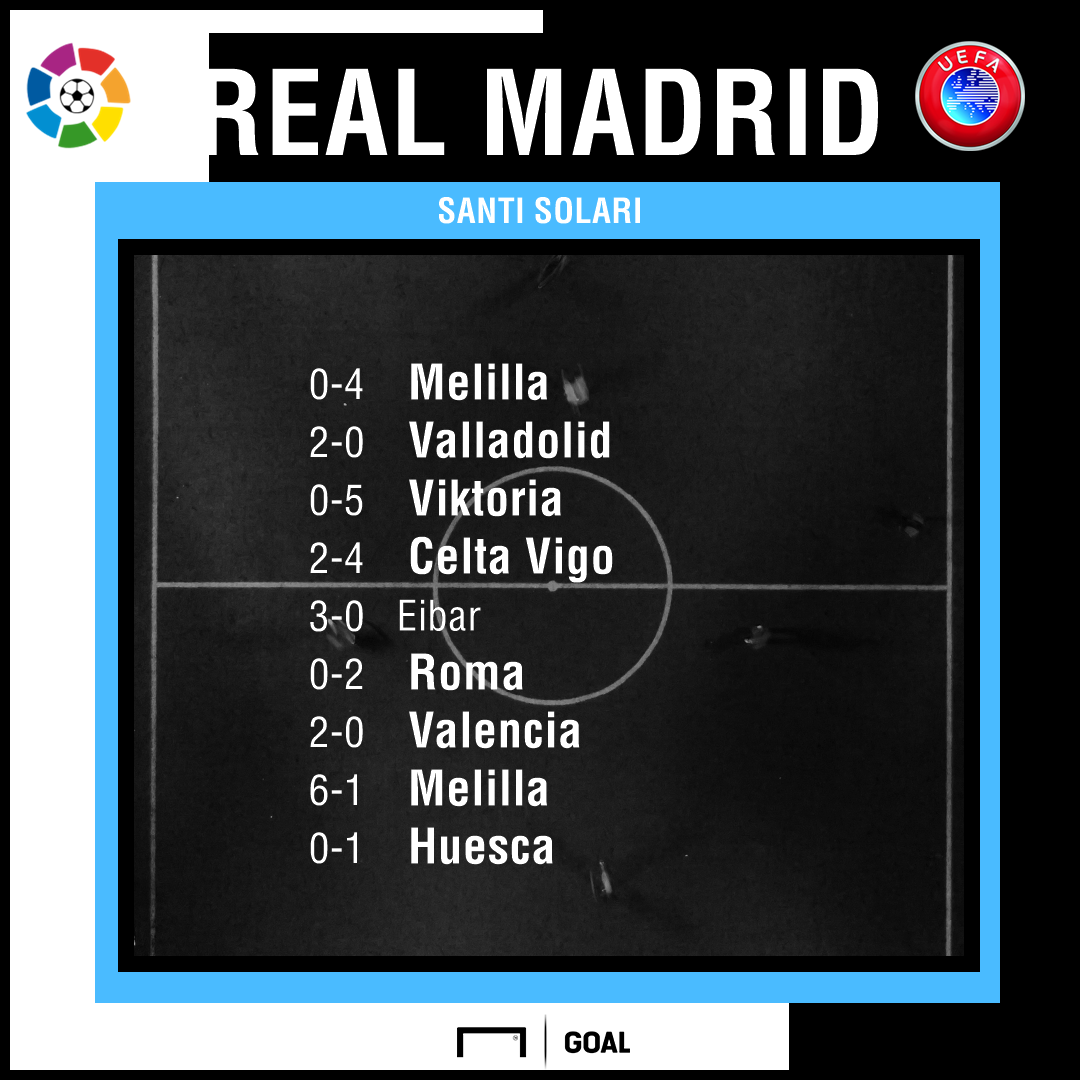 GFX Info Santiago Solari first nine games with Real Madrid