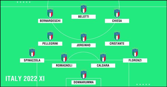 Italy 2022 XI PS