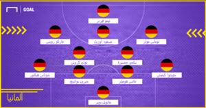 Germany Probable XI WC 2018